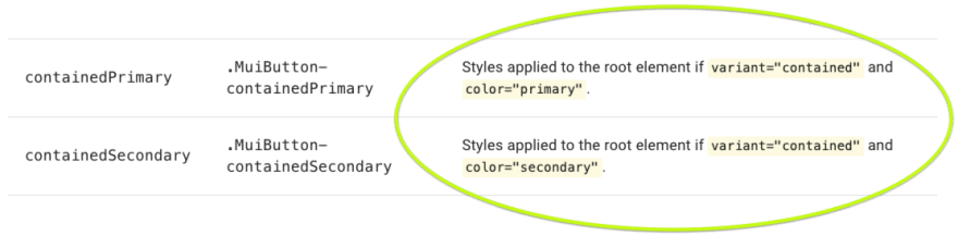 Button API CSS section highlighting containedPrimary and containedSecondary and what props are set