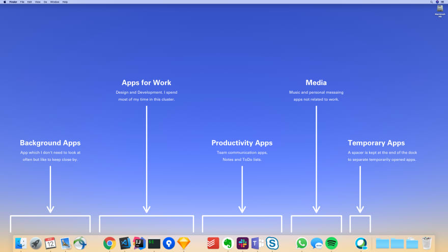 macOS Dock with Spaces