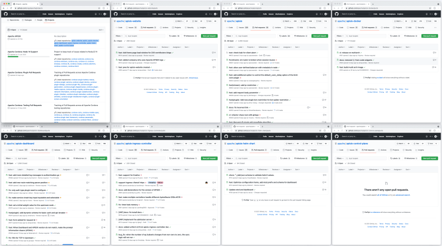 Overview of all the pull requests in a project with more than one repository