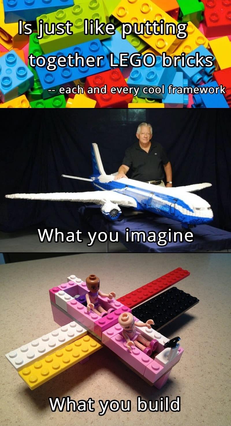 Software as LEGO blocks