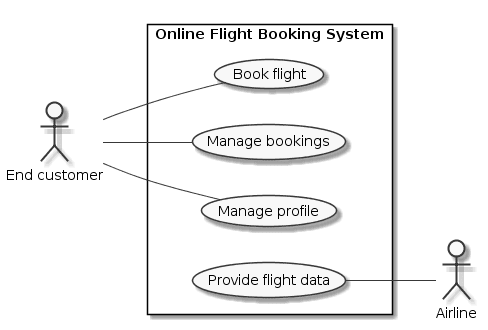 Online Flight Booking System