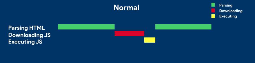 Normal Parsing Image