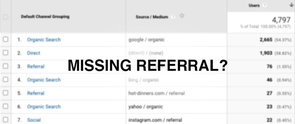 Cover image for Saving a missing referral