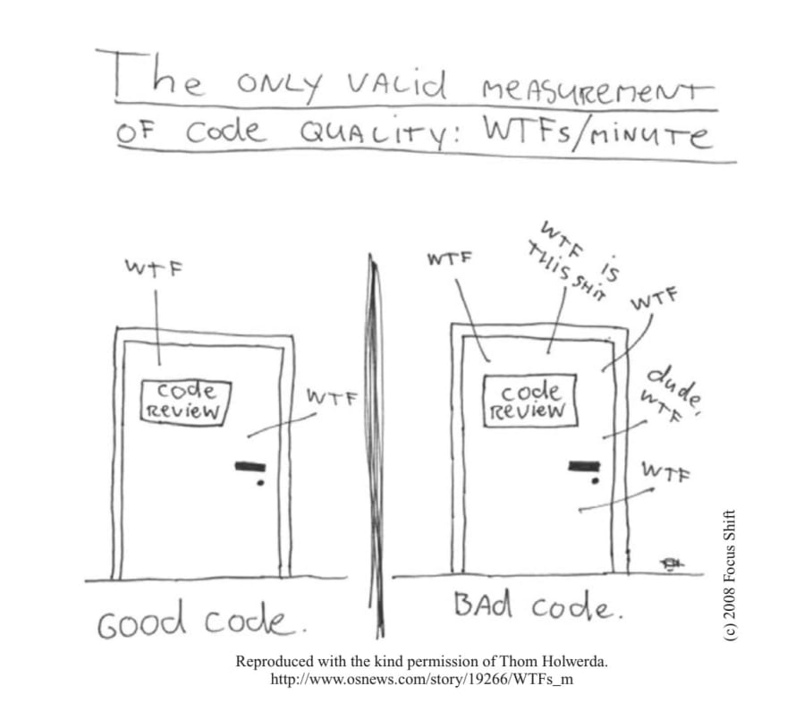 Depicting Frustrating Code Review