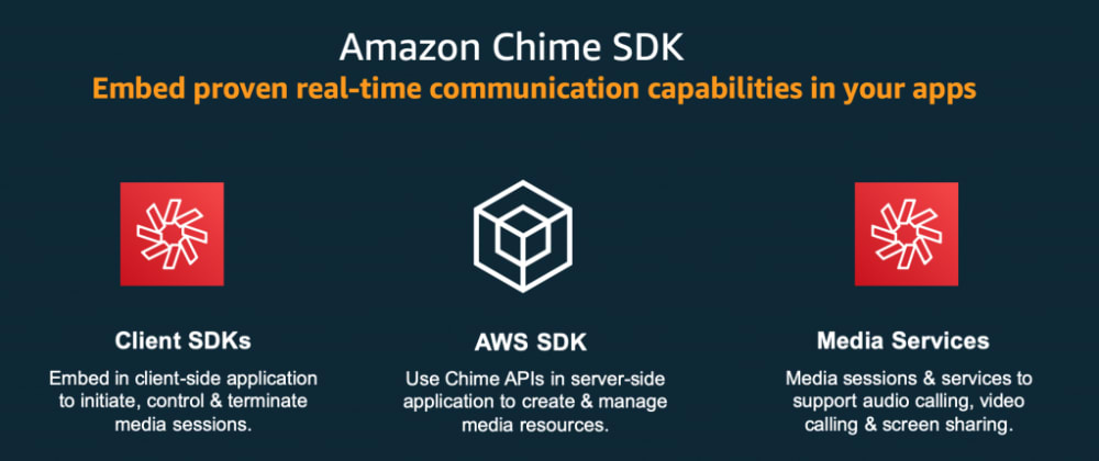 Cover image for Getting started with AWS Chime.