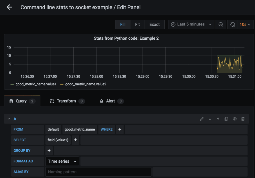 Example 2 Grafana dashboard config and results