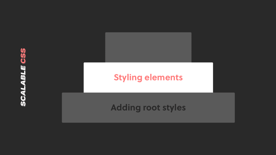 Step 2 of the pyramid to writing more scalable CSS is to style elements