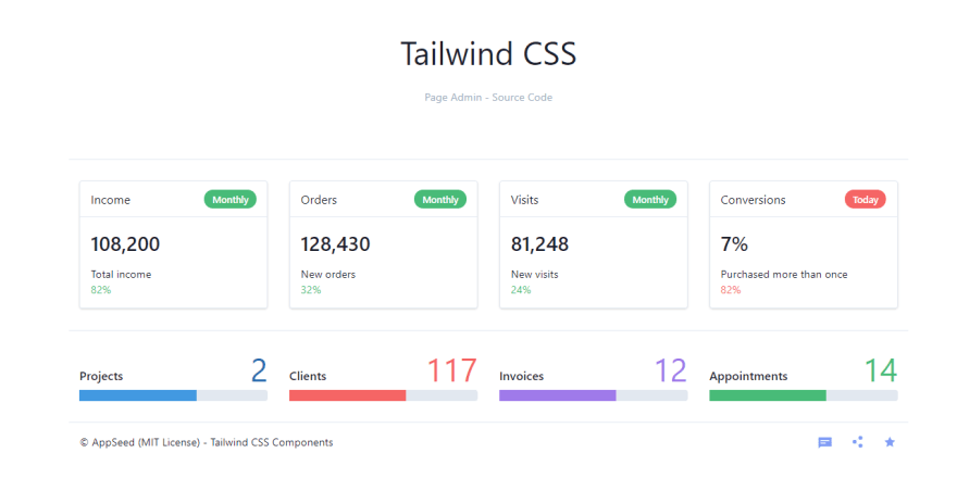 Tailwind CSS Components - Admin Dashboards.
