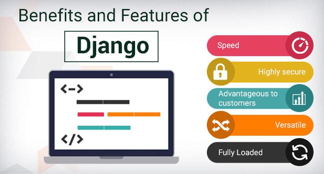 benefits of Django Web Framework