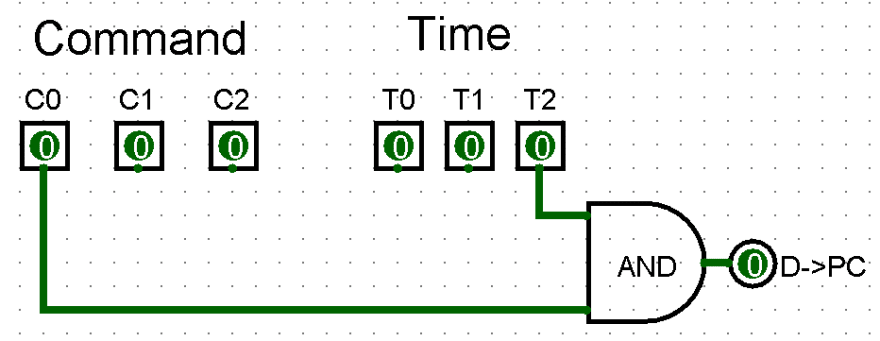 D into PC function