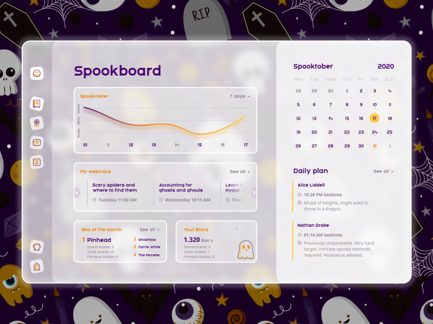 image of spooky graphical dashboard in purple and orange