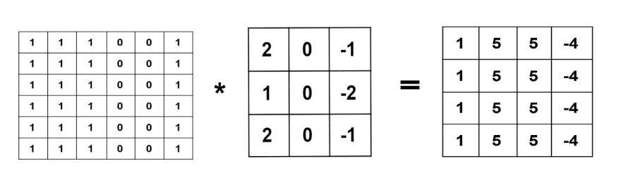 convolution total operation.png