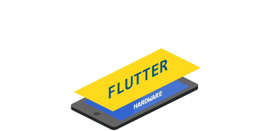 Flutter, React Native, Ionic and Native platform: A visual guide