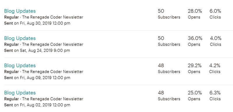 MailChimp Blog Updates Log