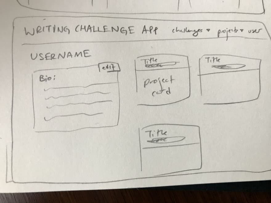 A pencil sketch of a user page on the writing challenge app. It includes a username and bio section, as well as several project cards similar to those in previous sketches.