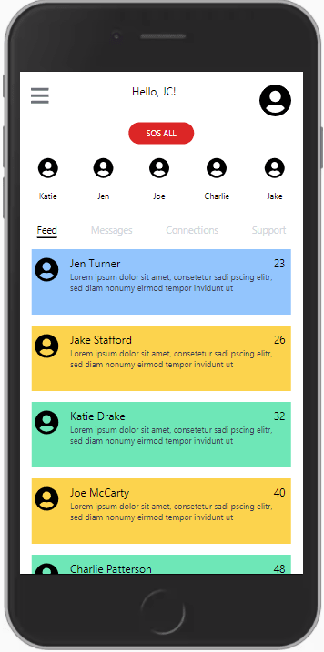 Messages communication page first UI attempt