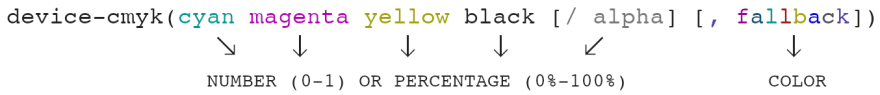 device-cmyk function syntax: cyan (number or percentage). Space. Magenta (number or percentage). Space. Yellow (number or percentage). Space. Black (number or percentage). Optionally, forward slash alpha (number or percentage). Optionally, comma and a fallback color in any format