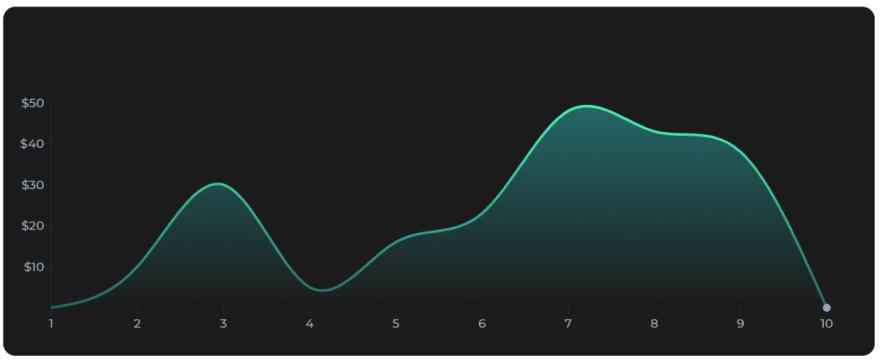 chart-v4