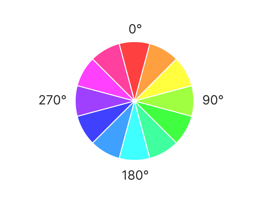 A color wheel, 12 colors