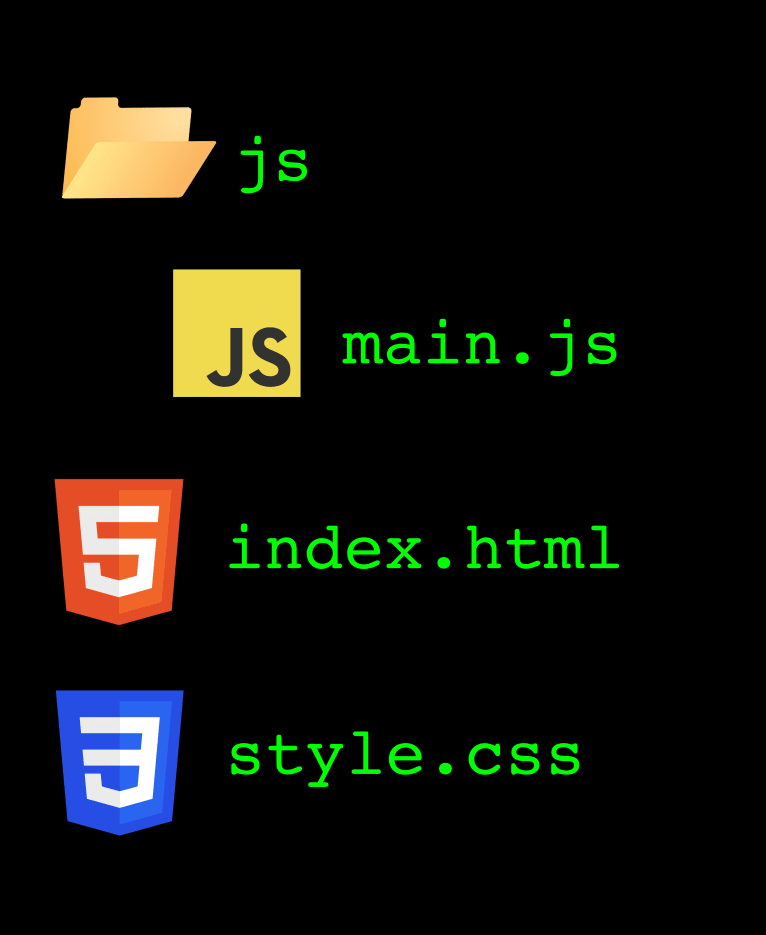 initial folder structure