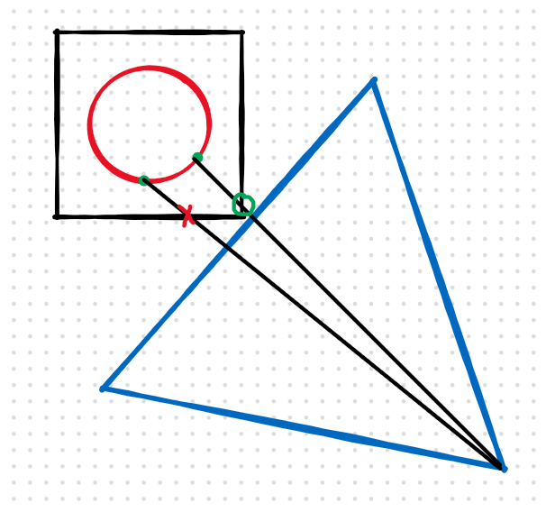 Whiteboard Line Intersection