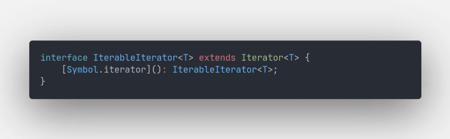 IterableIterator interface