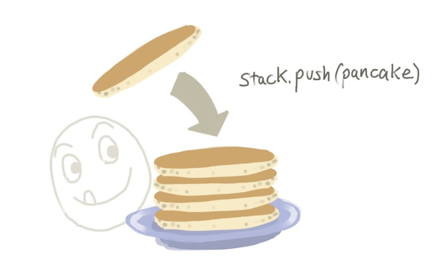 Someone putting a pancake onto a stack of pancakes