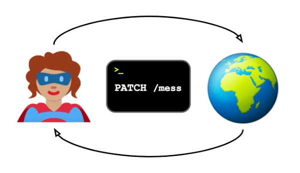 Patch Mess