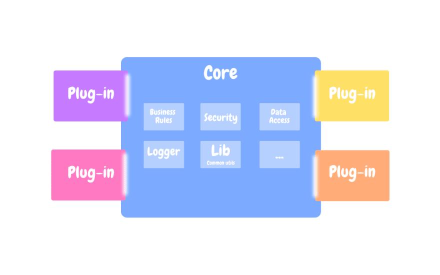 Generic Plugin Architecture