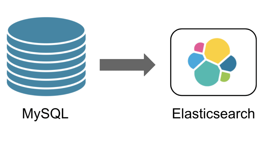 Scaling Elasticsearch Part 1: How to Speed Up Indexing - DEV