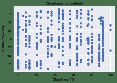 Cloudiness vs. Latitude plot