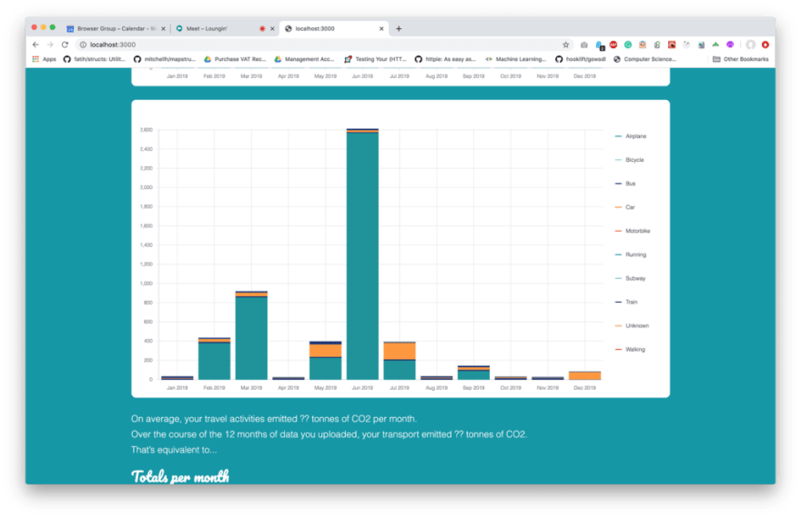Browser hackathon 2020 - front end example
