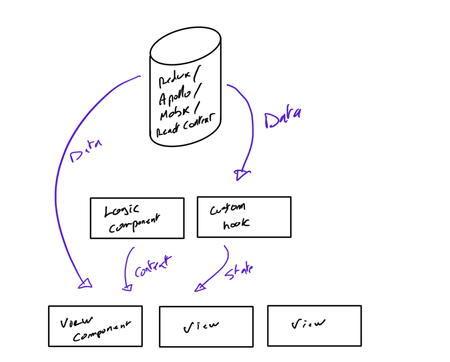 /blog-assets/typescript-with-graphql-done-right/typescript-with-graphql-done-right-1.png