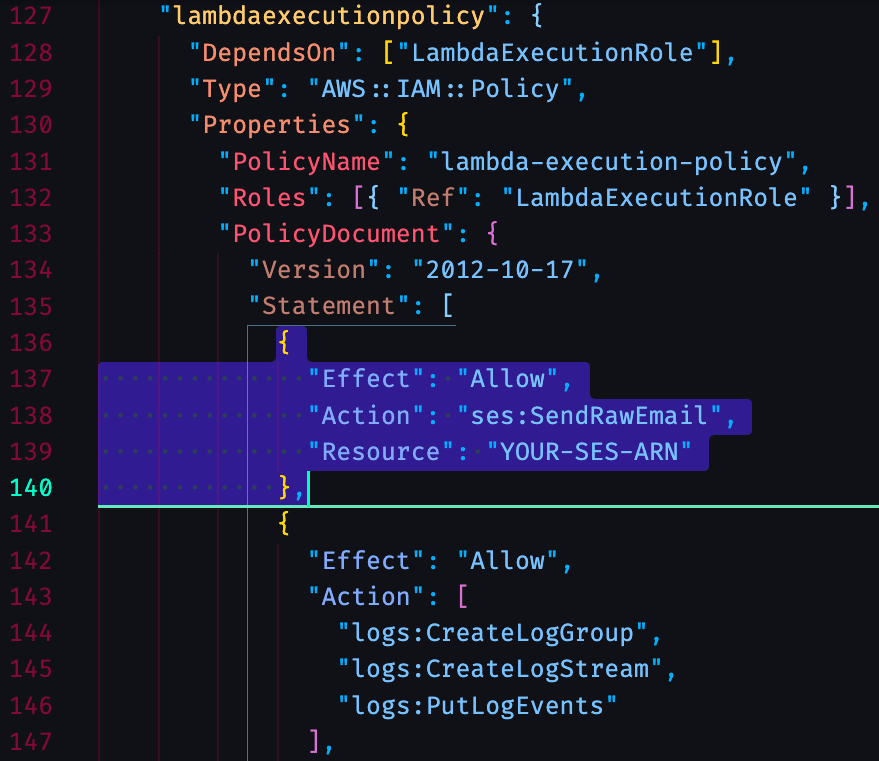 lambda policy with ses sendRawEmail permissions