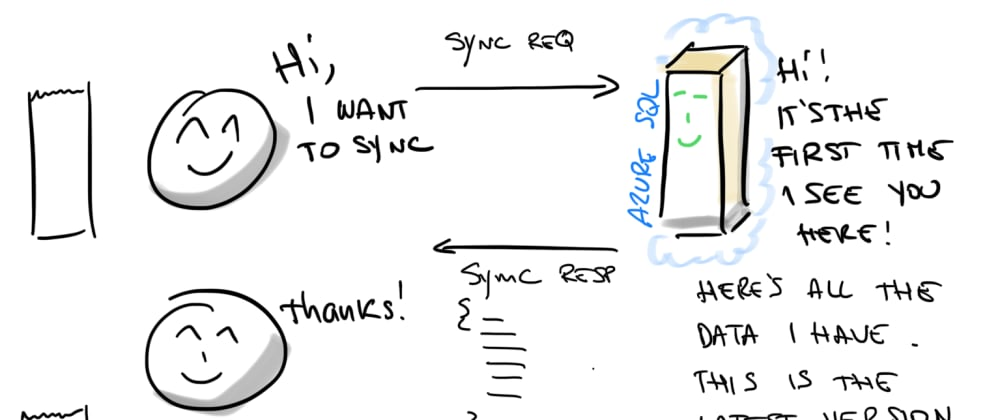 Cover image for An amazingly simple solution for Mobile Apps to sync with the Cloud using Change Tracking API