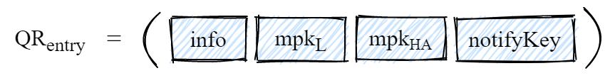 Entry QR code