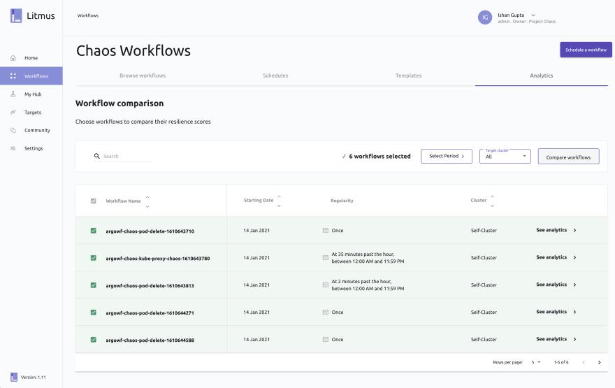 Litmus Portal- Workflow comparison