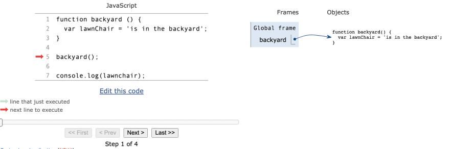 backyard defined in Global Frame