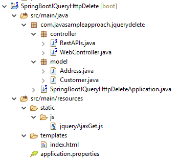 JQuery Ajax Http Delete remove data with SpringBoot RestAPI - project structure