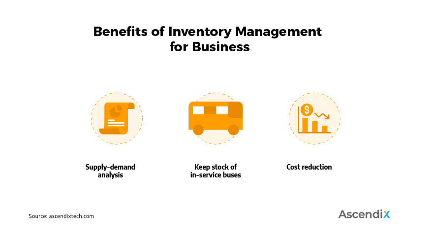 Benefits of Inventory Management for Business | Ascendix Tech