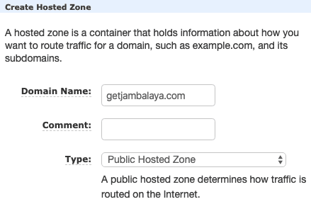 Hosted Zone