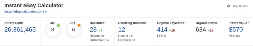 domain stats