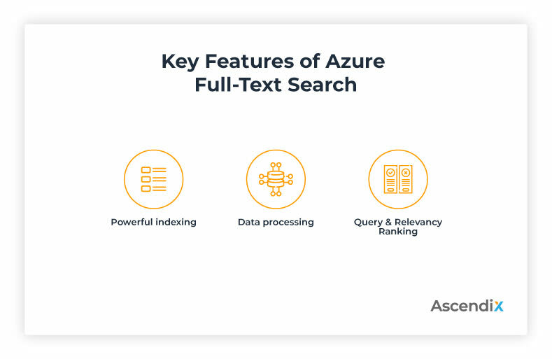 Key Features of Azure Full-Text Search
