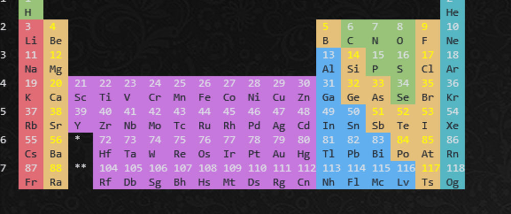 Cover image for Periodic Table toy in Python