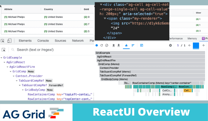 React UI Overview