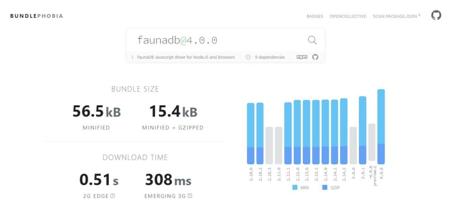 Bundle size of faunadb npm module as analyzed on bundlephobia.com