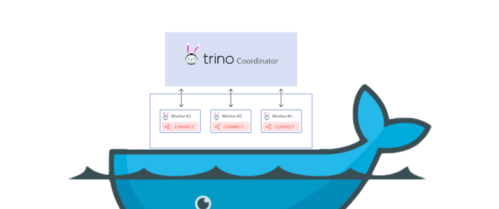 Cover image for Deploy Aerospike and Trino based analytics platform using Docker