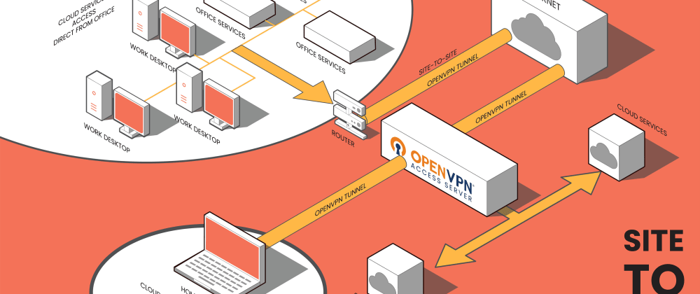 Cover image for Site to Site VPN for Google Kubernetes Engine