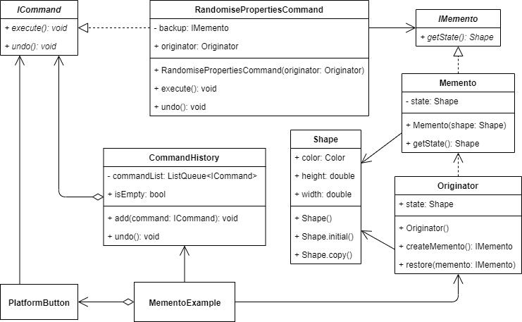 Memento Implementation Class Diagram