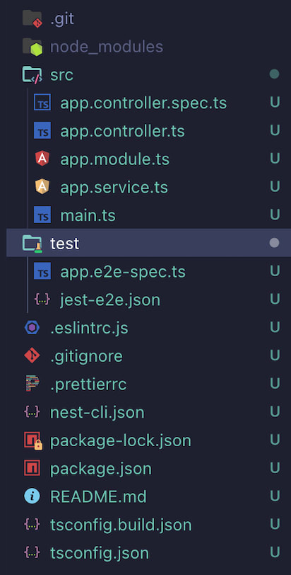 cli-project-structure